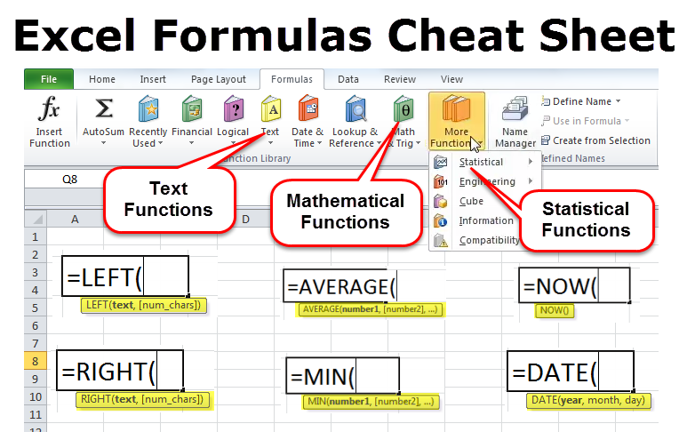 Cheat Sheet Of Excel Formulas Most Important List Of Excel Formulas Excel Formula Excel Shortcuts Microsoft Excel Tutorial