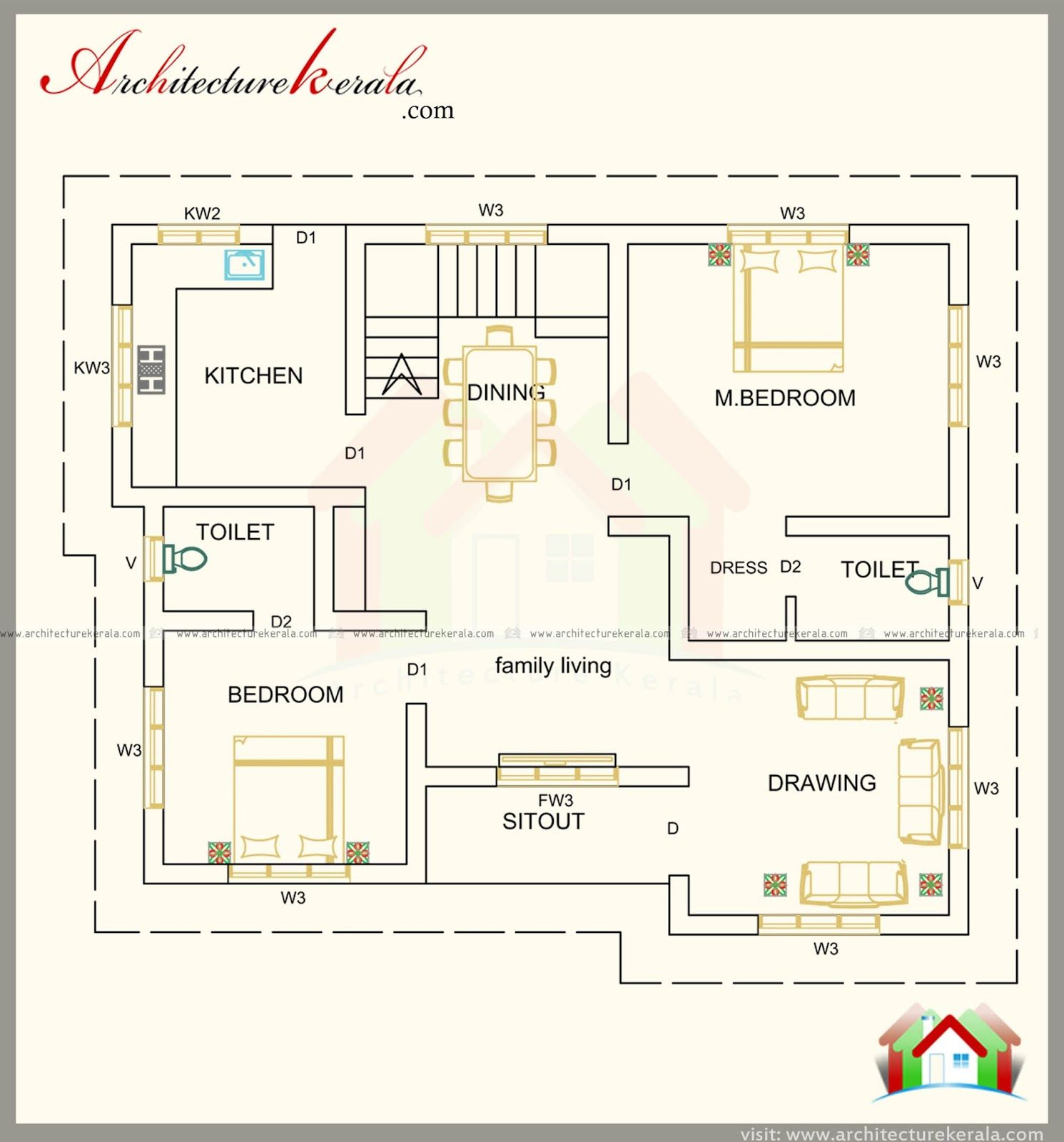 Sq ft house plan and contemporary style elevation separate drawing dining three bedrooms with attached bathroom also stylish new bedroom kerala home design floor rh pinterest