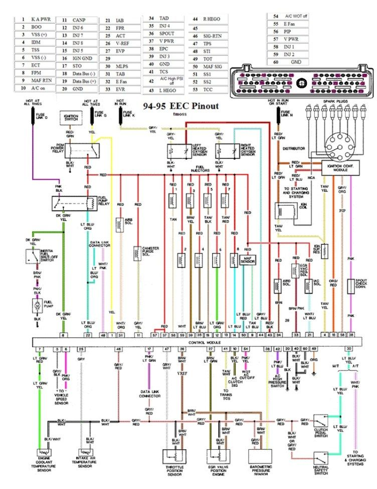 complicated wiring diagram  wiring diagram 7600 tractor