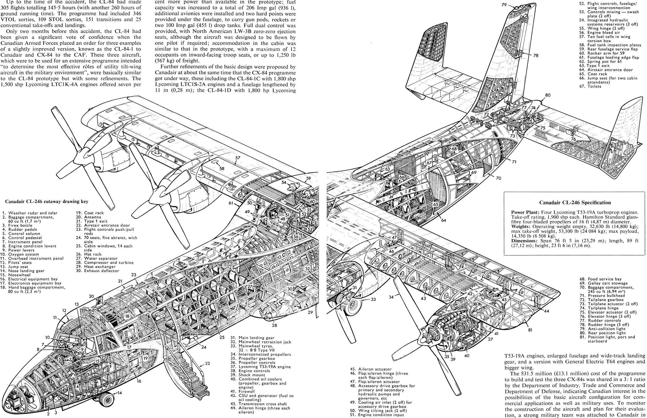 Canadair Cl 246 Cutaways