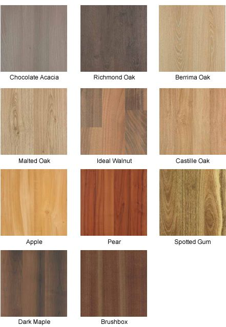 Laminate floor samples formica flooring not only works for Shades of laminate flooring