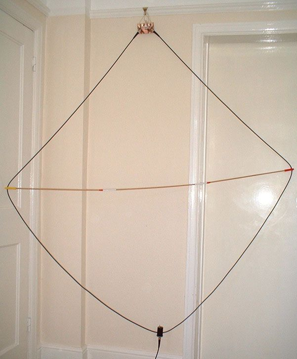 PA9OK Magnetic Loop for HF Comms t Ham radio antenna
