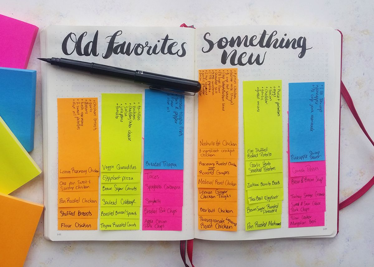 Meal Planning Revisited  How to Build a Recipe Bank is part of Organization Journal Meal Planning - Do you find yourself cooking the same five meals over and over again  Break out of that rut by creating a recipe bank for fun and efficient meal planning!