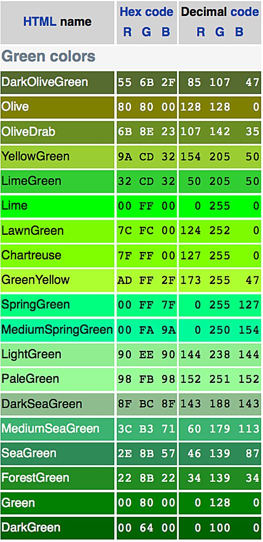 HTML Green colors - HTML Colors. Colors are displayed ...