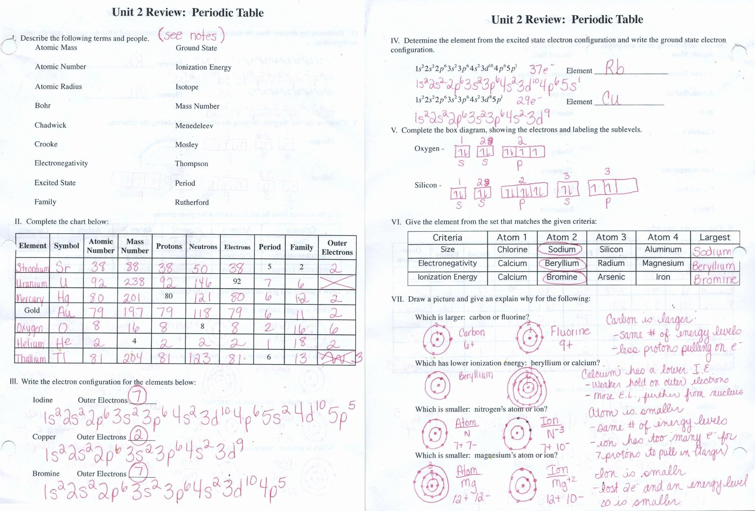 Basic Atomic Structure Worksheet Answer Printables Atomic