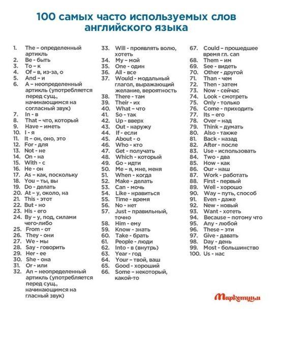 Косметика на английском языке с переводом и транскрипцией