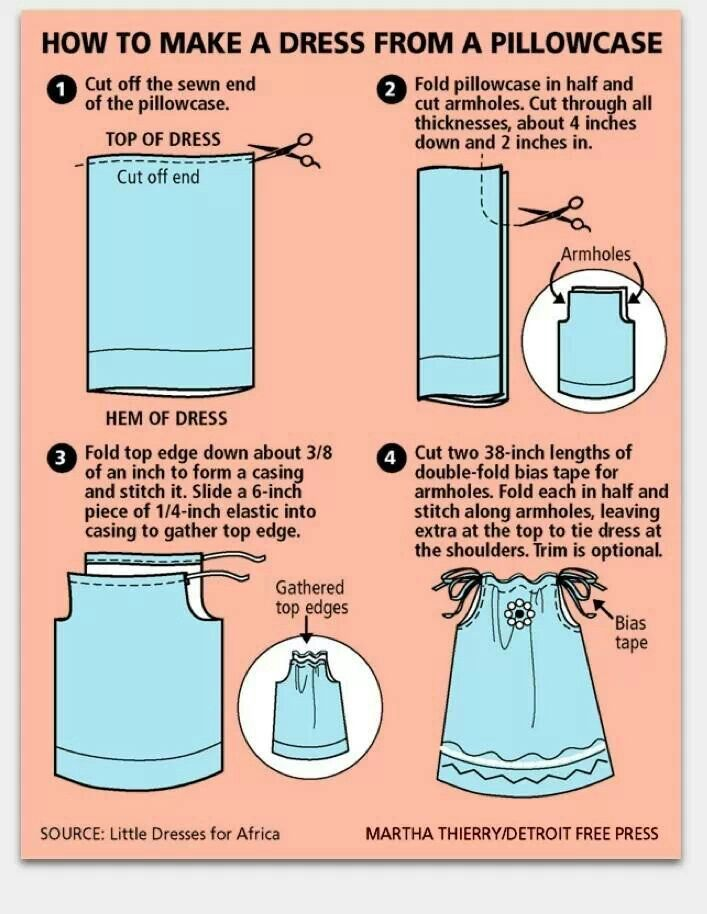 Im Going To Try This Sew In Love Pinterest Sewing Projects