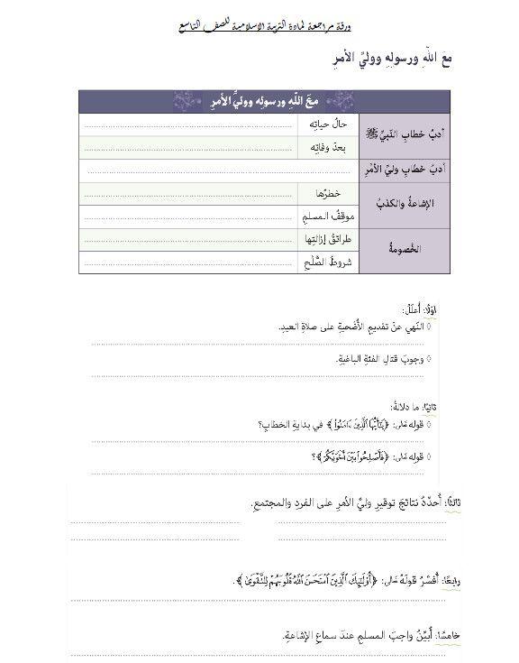 مراجعة شاملة لمادة التربية الاسلامية للصف التاسع الفصل الدراسي الاول مدونة تعلم Blog Posts Blog Post