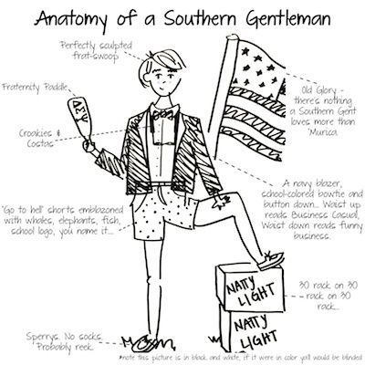 Anatomy of a Southern gentleman ~ Sweet Southern Charm ⚓