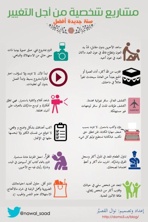 تنمية الذات Anycanal Positive Notes Life Skills Activities Learning Websites