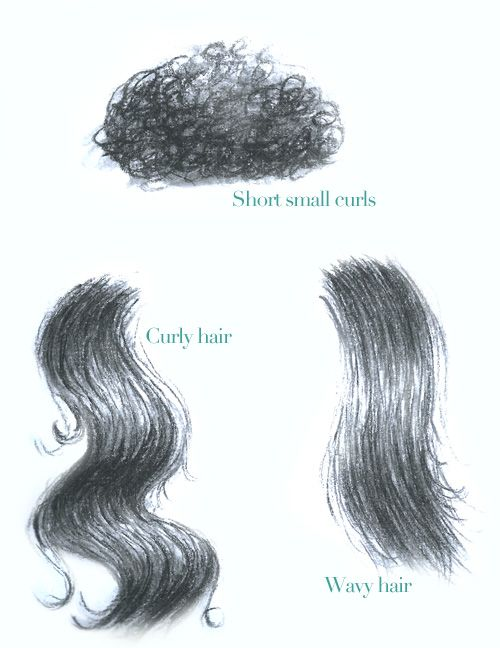 Learn How To Draw Realistic Hair Realistic Drawings Realistic Hair Drawing How To Draw Hair