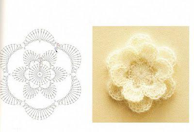 Anabelia craft design: Patrón de la manta de Sara