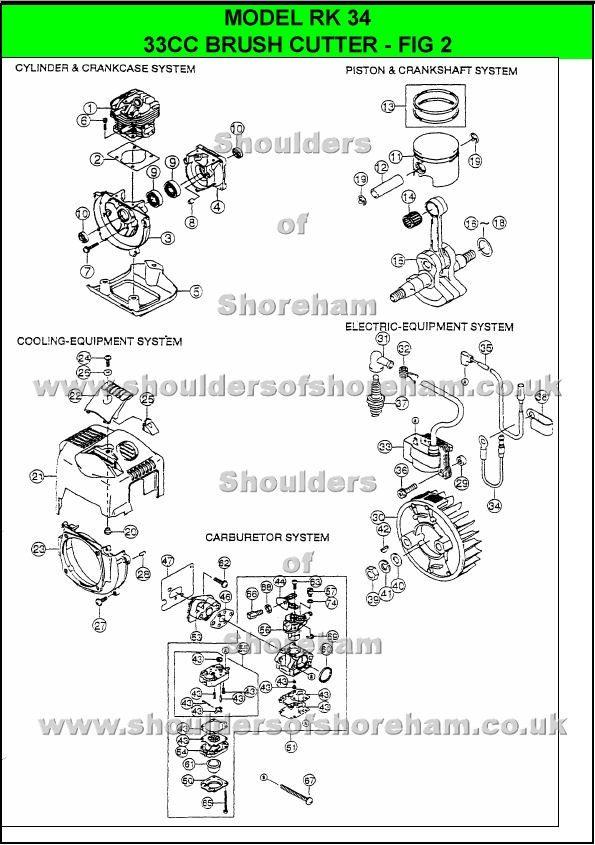 rk34 ryobi trimmer brushcutter pinterest spare parts and diagram rh pinterest com Ryobi Cultivator 410R Fuel Hoses Ryobi 990R Carburetor