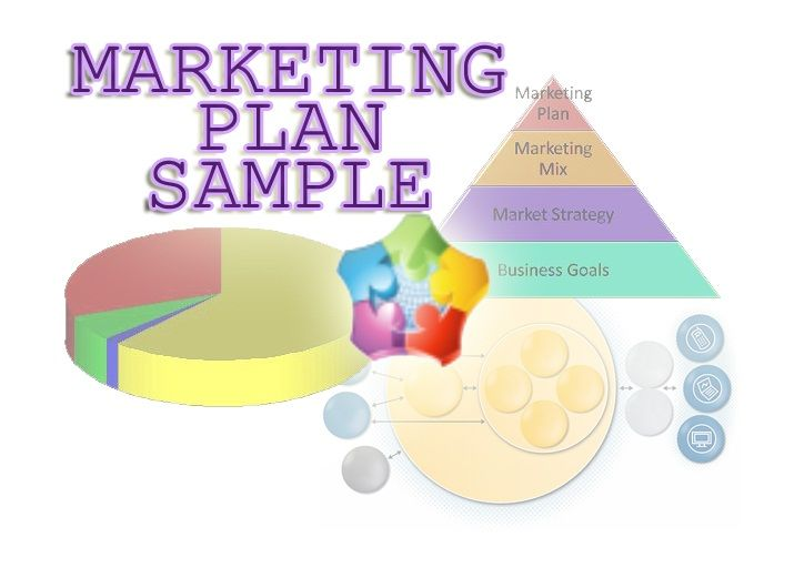 Free product samples are a major way that manufacturers - Components Marketing Plan