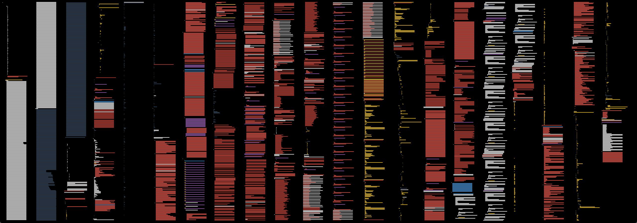 variable // Dropbox Timespace // data driven art and generative design