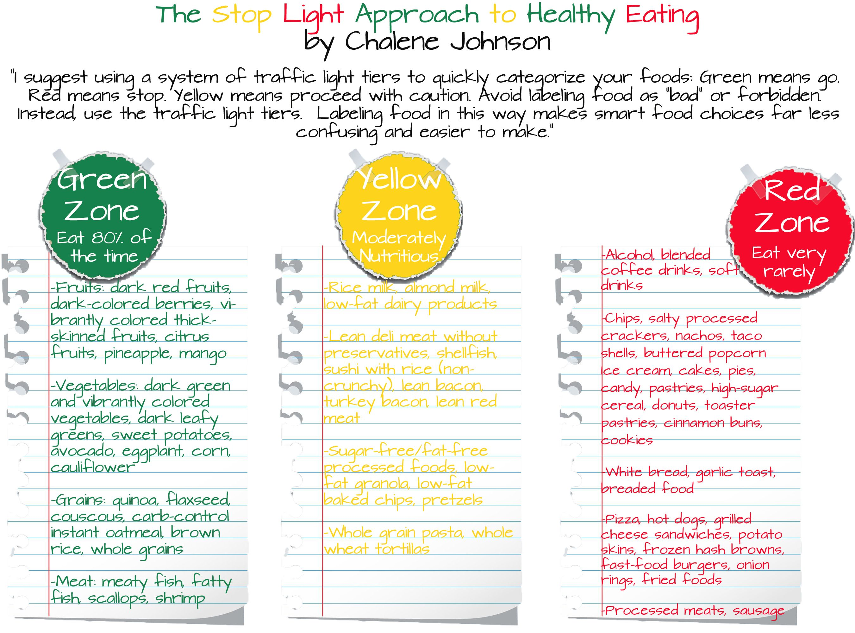 Stop Light Diet Food List