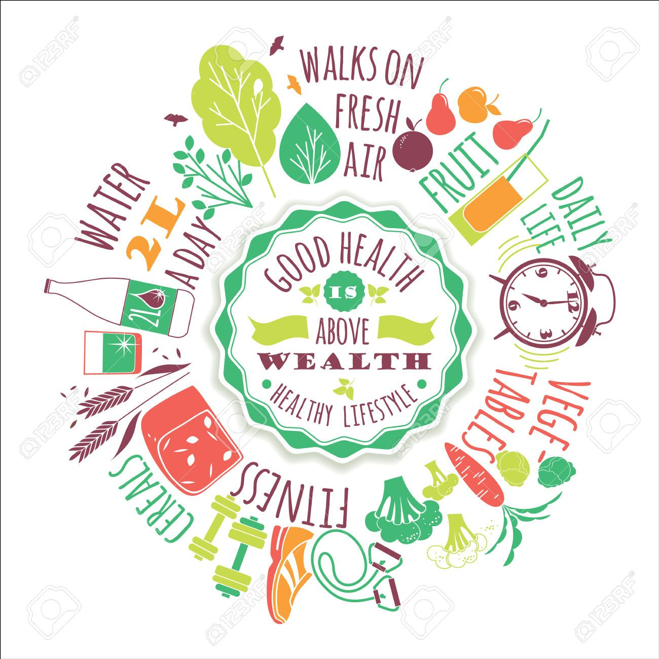 Image result for healthy life poster World health day