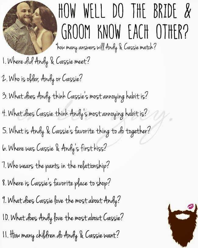 Diy Bridal Shower Game How Well Do The Bride And Groom