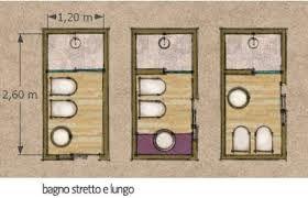 Resultado de imagen de misure bagno minime progettazione baños
