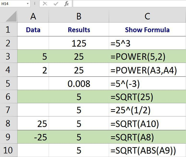 Cant see formulas in google sheets this is how you
