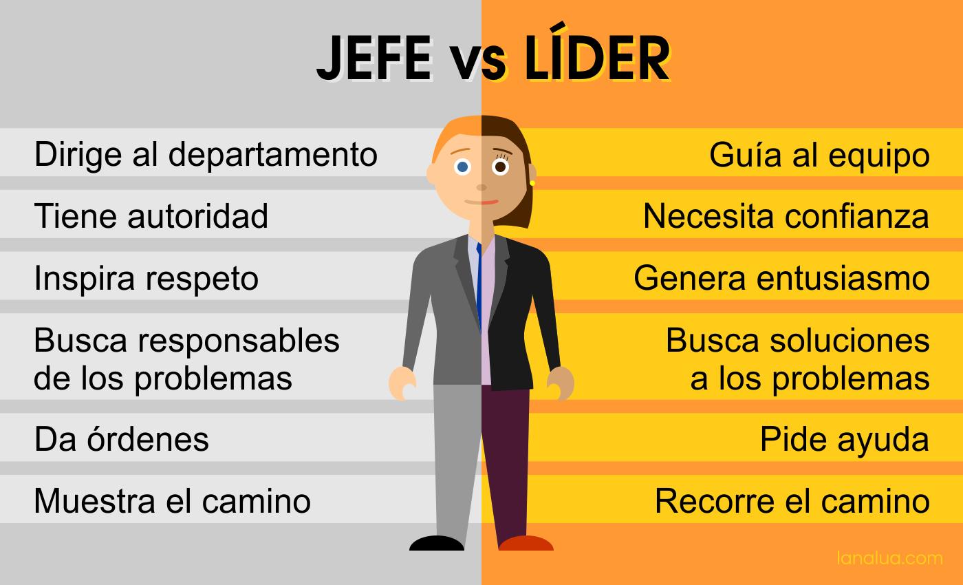 Resultado de imagen para lider vs jefe
