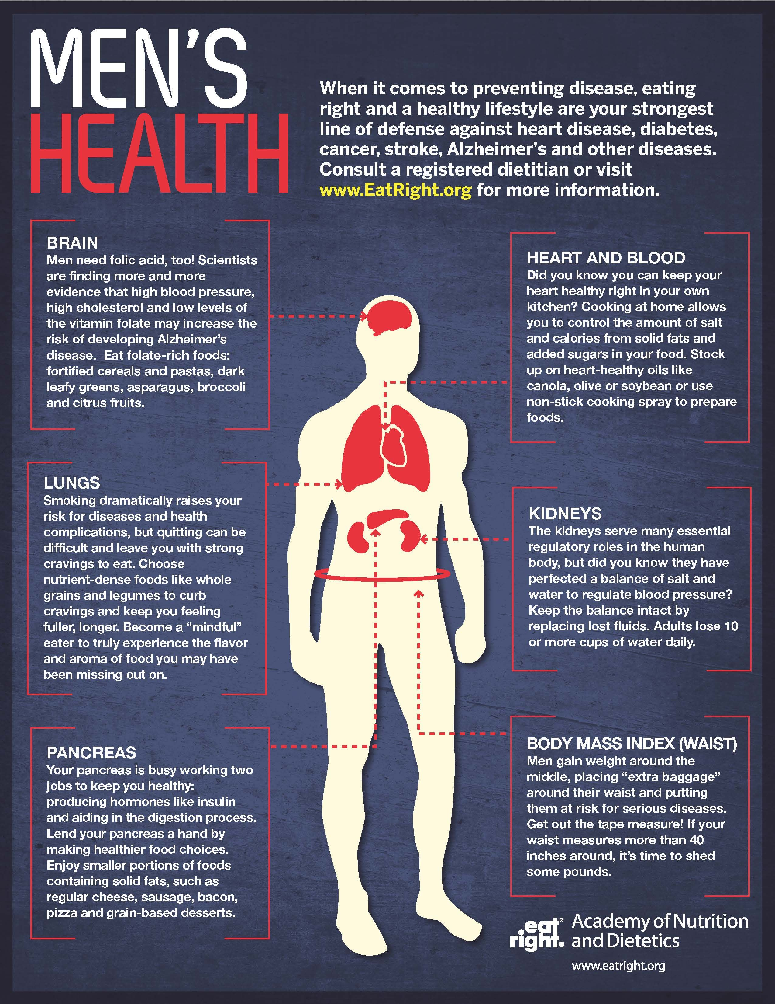 Men S Health Infographic Health Men Infographic Health Mens Health How To Stay Healthy