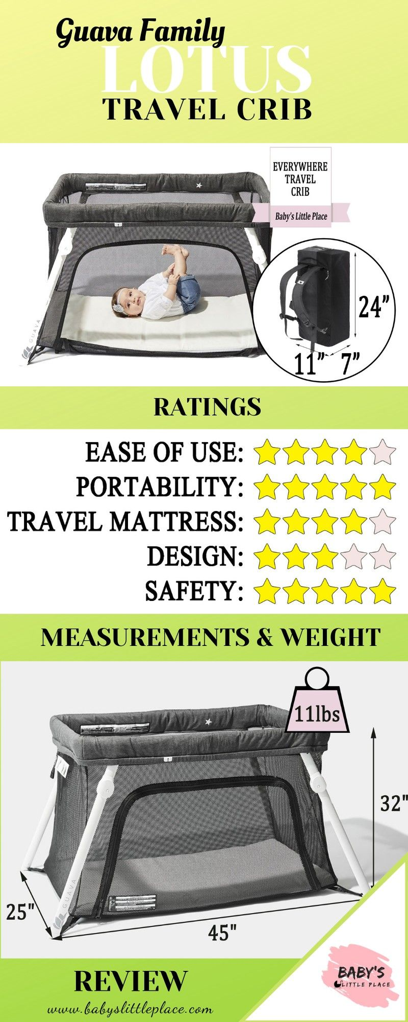 Guava Family Lotus Travel Crib Review Travel Crib Pack