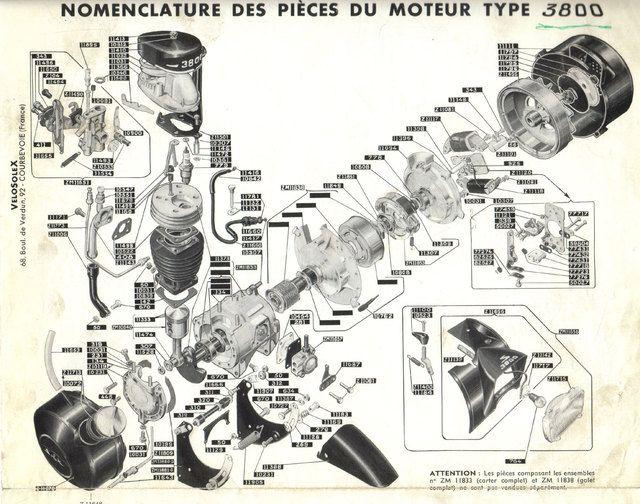 motor velo solex