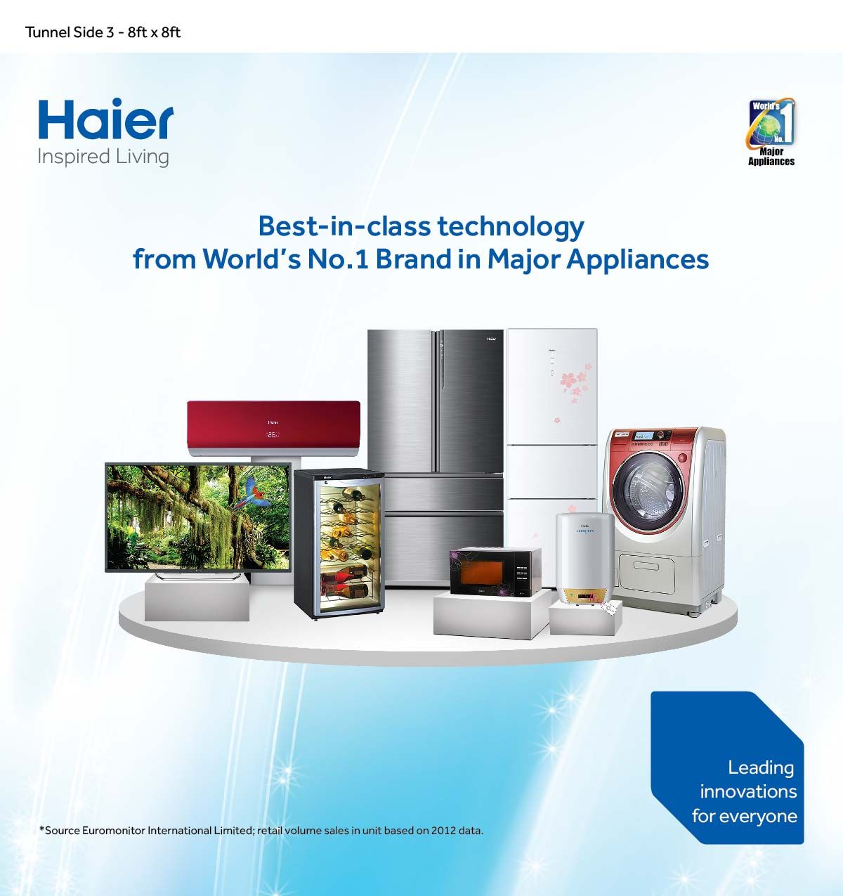 Haier India's Wide Product Range of Home/Major Appliances