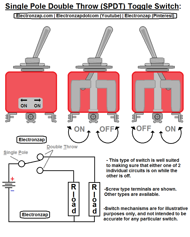 diagram that illustrates how a typical single pole double throw spdt switch can operate  [ 806 x 1002 Pixel ]