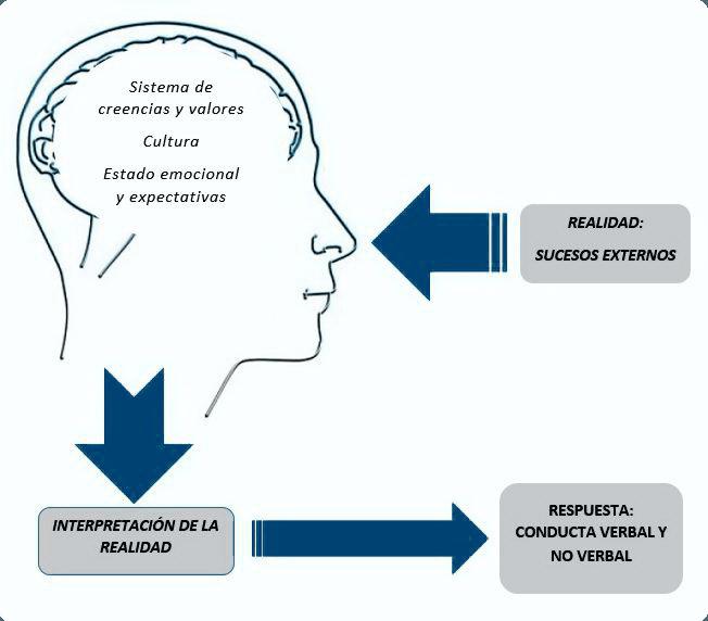 Mapas Conceptuales, mapas mentales y esquemas - Altas Capacidades ...