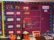 another great idea for  homeschool and grammar school teachers and tutors <3    Writing Process Board(Sarah Wright's 2nd Grade)