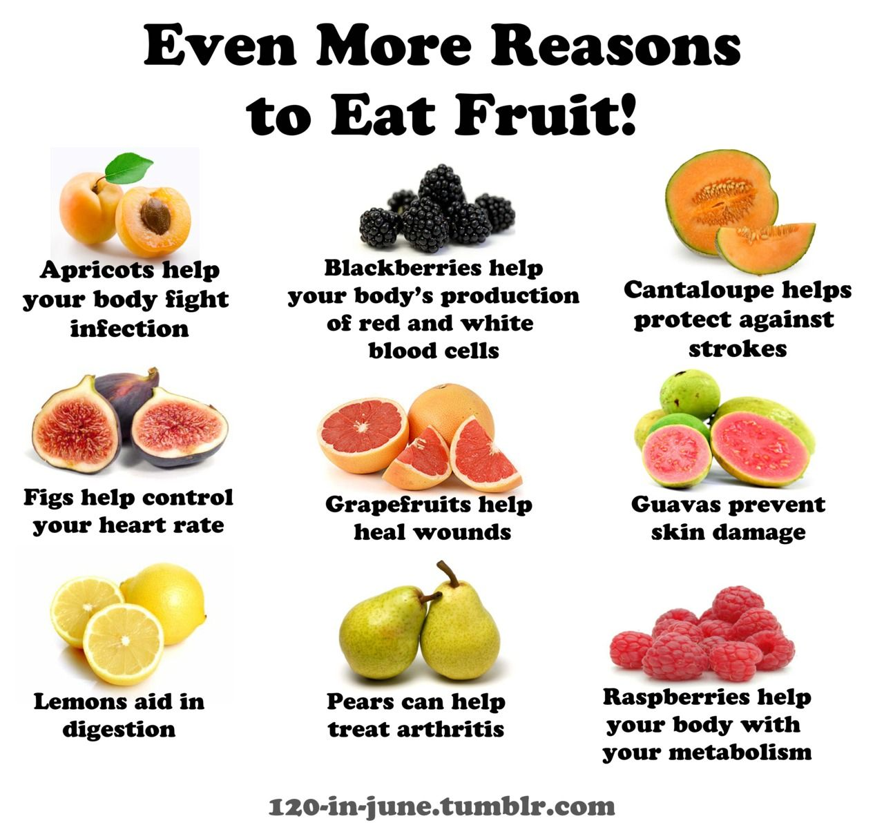 Itips: Even More Reasons To Eat Fruit (by 120injune