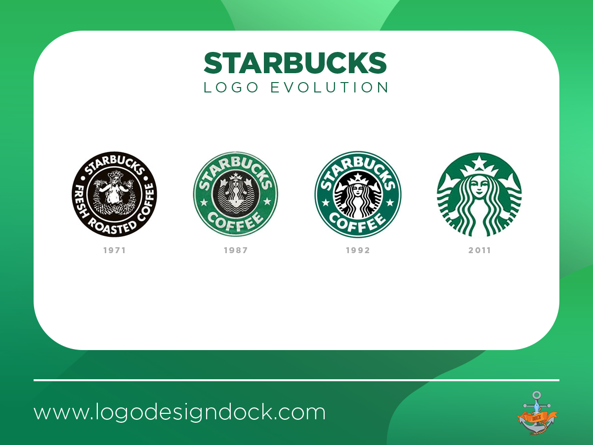 Starbucks drops its name from famous logo Starbucks drops its name from famous logo new pics