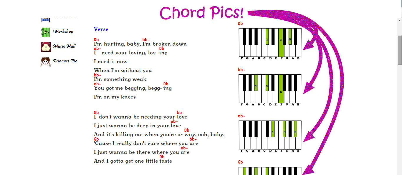 Its A Cinch To Learn Taylor Swift Songs With Lyrics Chords Chord