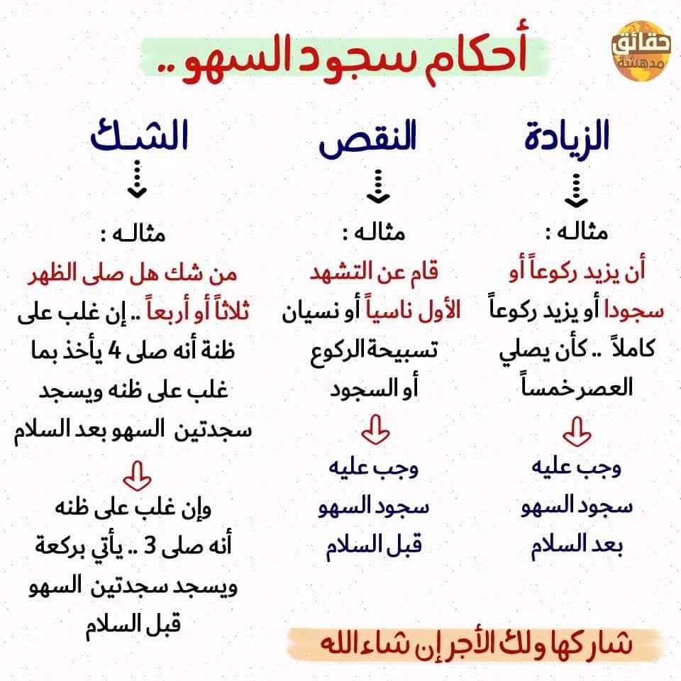 اركان سجود السهو Language Guide Quotes Tajweed Quran