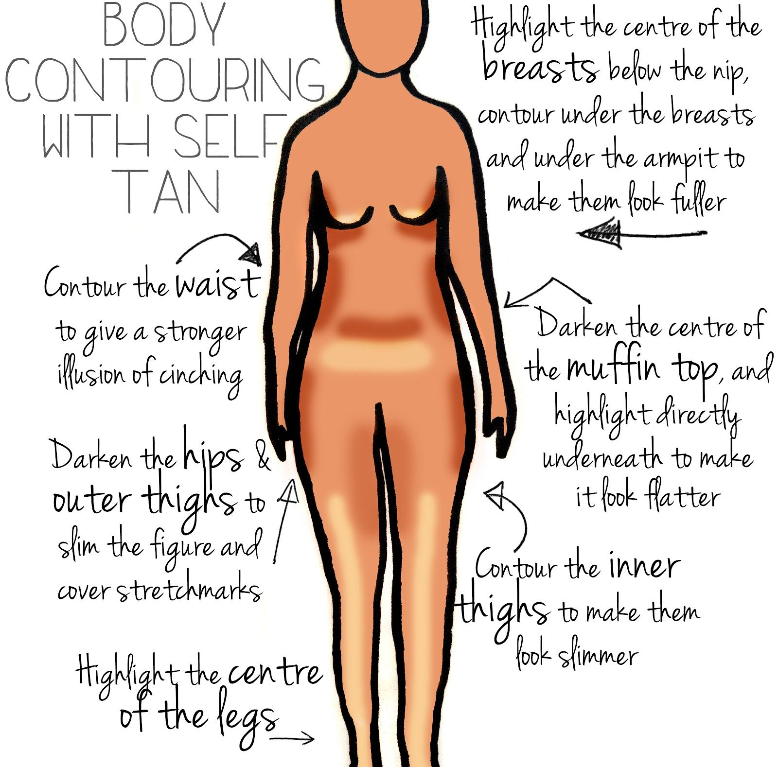 Body Contouring With No More White Bits Self Tan  Taupe & Pearl: Uk  Affordable