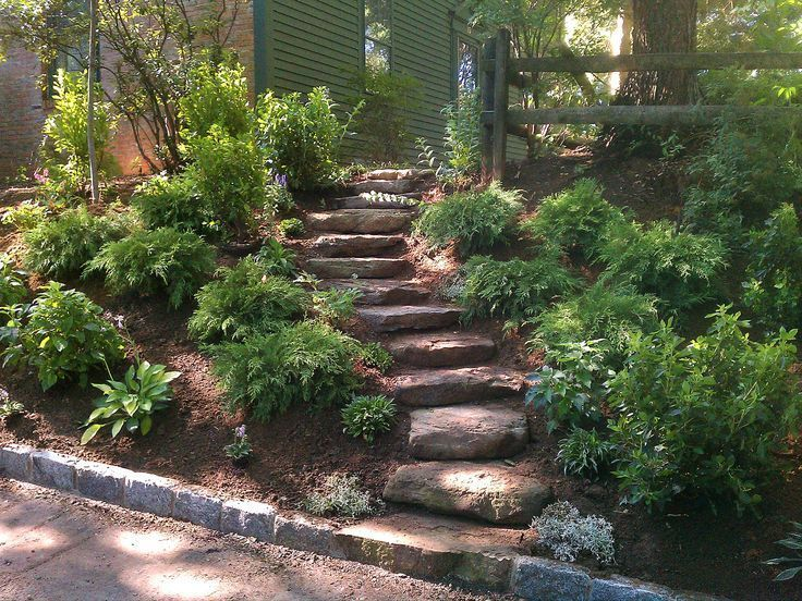 Landscaping Ideas Image Result For Front Of House Courtyard On A Terraced Slope