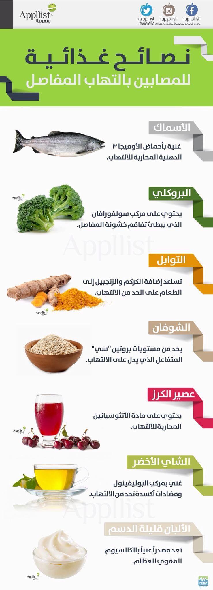 نصائح غذائية للمصابين بالتهاب المفاصل Health Fitness Nutrition Health Facts Food Health And Nutrition