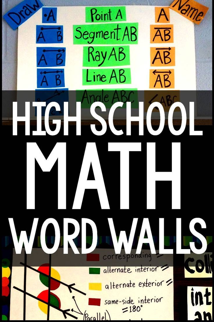 Math word walls classroom decoration charts for high school wall ideas algebra also pinterest rh