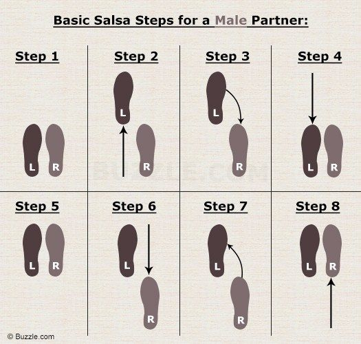How to Dance a Basic Step in Salsa: 14 Steps (with Pictures)