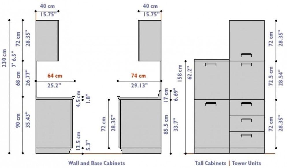 Icymi Kitchen Cabinet Dimensions Cm Kitchencabinetsdimensions