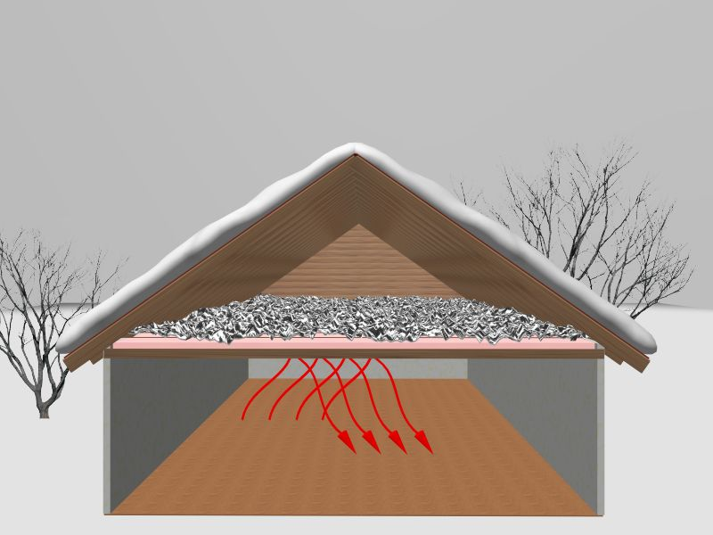 Radiant Barrier Chips Keep Heat In And Helps Prevent Ice Dams Makes Drafty  Rooms Feel Toasty