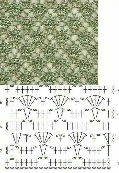 bel punto! | crochet | Pinterest | Crochet, Crochet stitches and Stitch