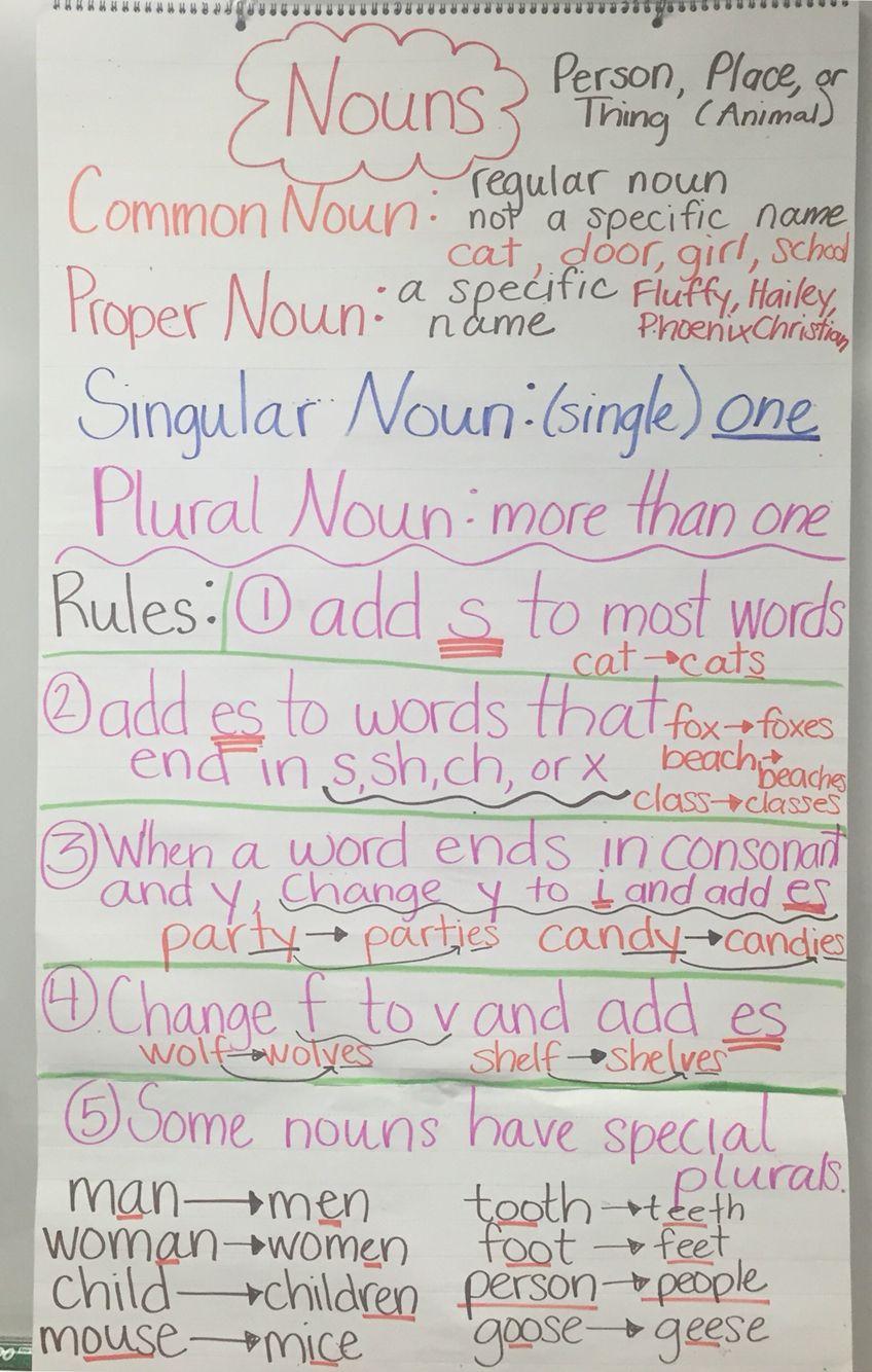 Rules for plural nouns - regular and irregular