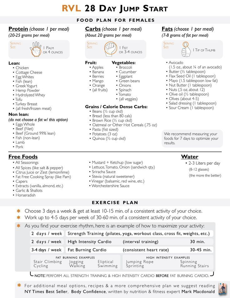 Fit girls guide 28 day challenge pdf google search   healthy.