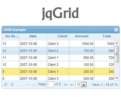 jqGrid – jQuery Grid Plugin #jQuery #grid #data #ajax #json