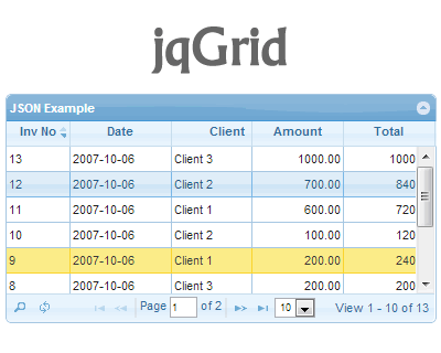 jqGrid – jQuery Grid PluginjQuery Datagrid | jquery
