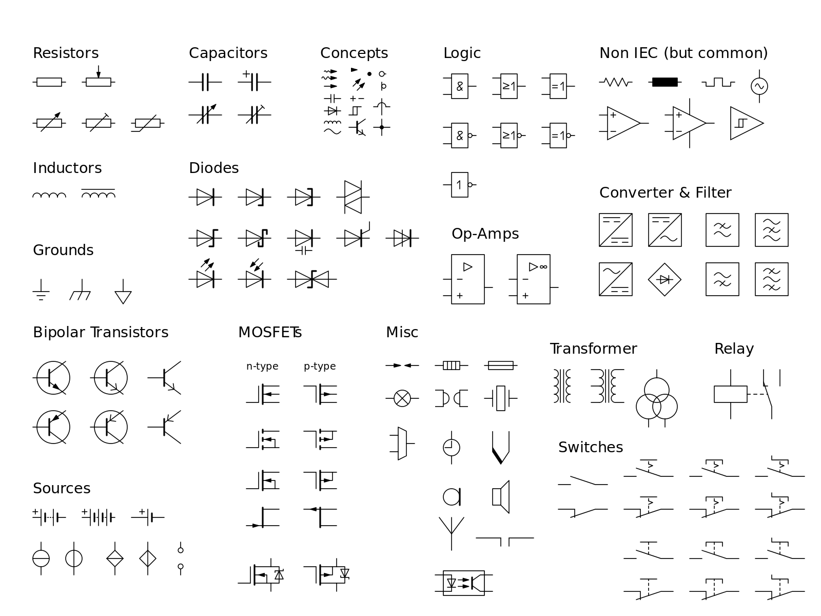 circuit breaker electrical schematic symbol