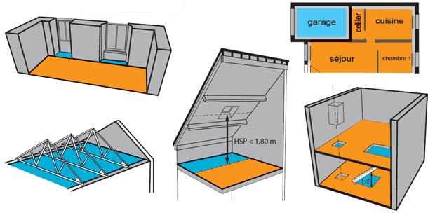 Calculer La Surface De Plancher Aide Au Calcul Exemple Pratique Illustre Permis De Construire Declaration De Trava Permis De Construire Calcul Plancher